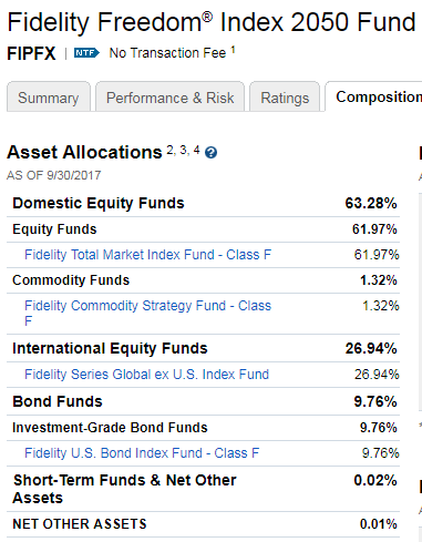 From Target Date Funds To Lower Cost Index Funds - Simple